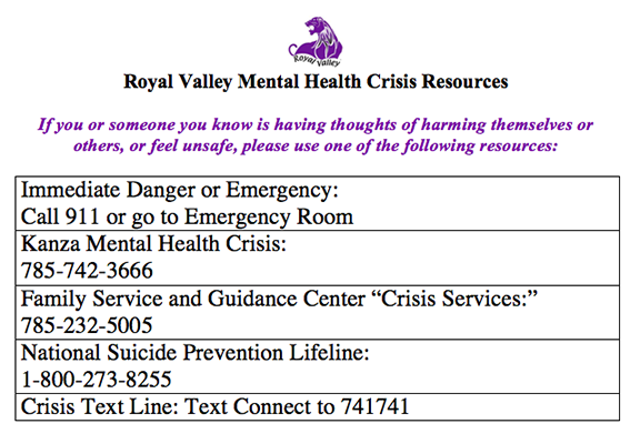 Mental Health helpful numbers
